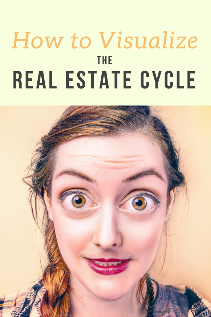 How to Visualize the Real Estate Cycle
