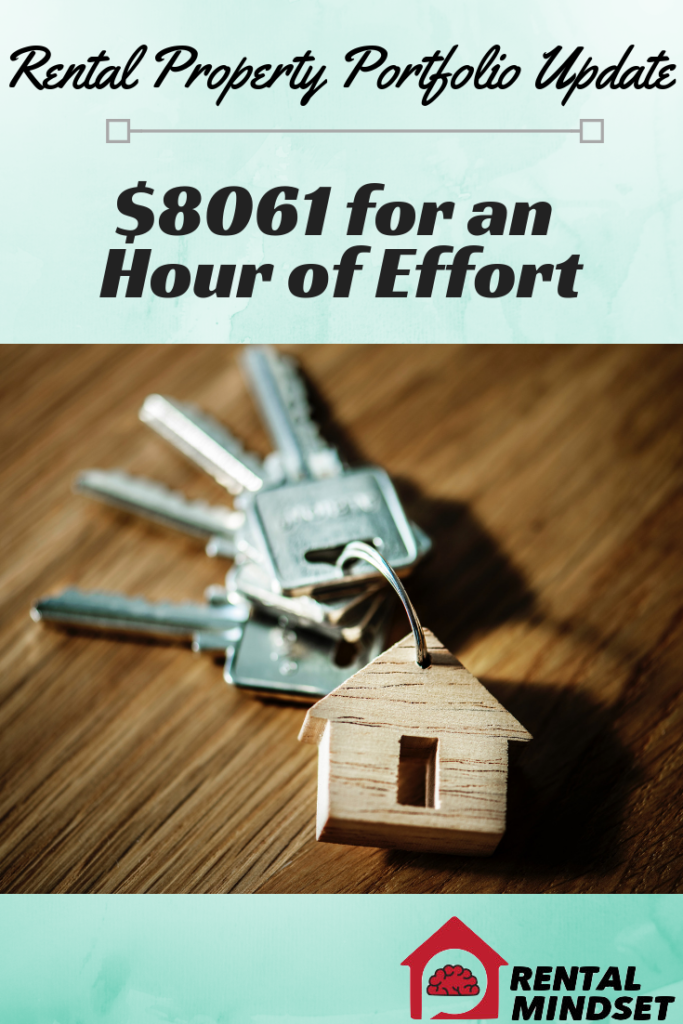 $8061 for an Hour of Effort – Rental Property Portfolio Update